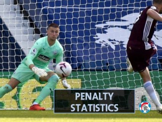 FPL Penalty Statistics