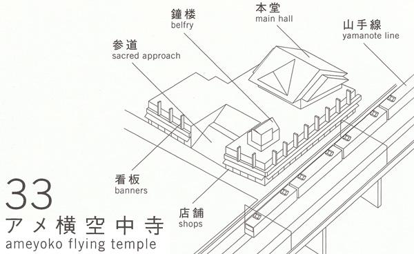 ameyoko-temple