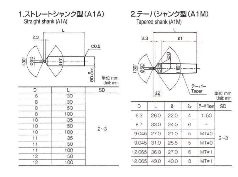 鑽石修整器(鑽石修刀) - 芳岳貿易有限公司