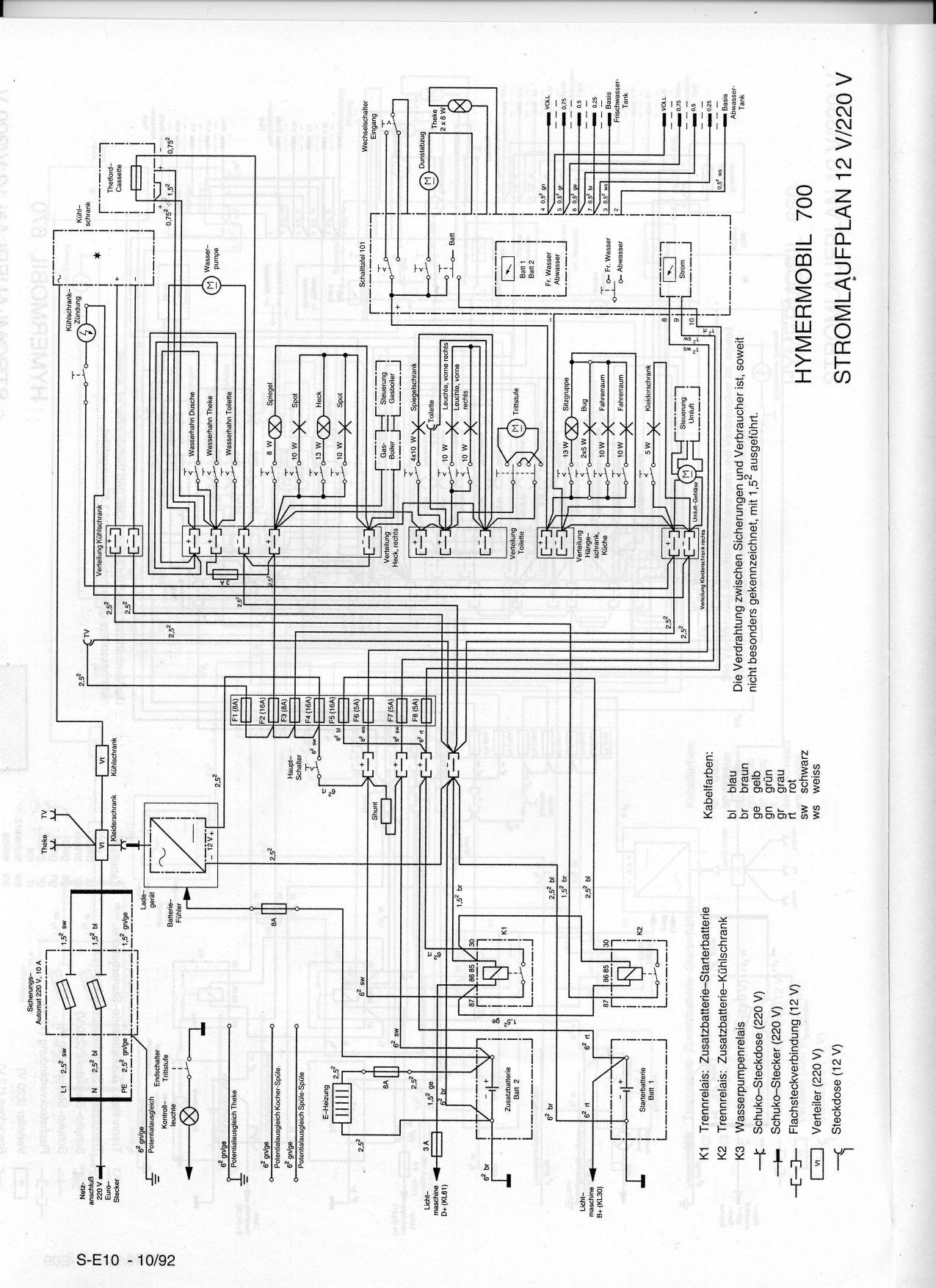 Stromlaufplan Im Wohnmobil