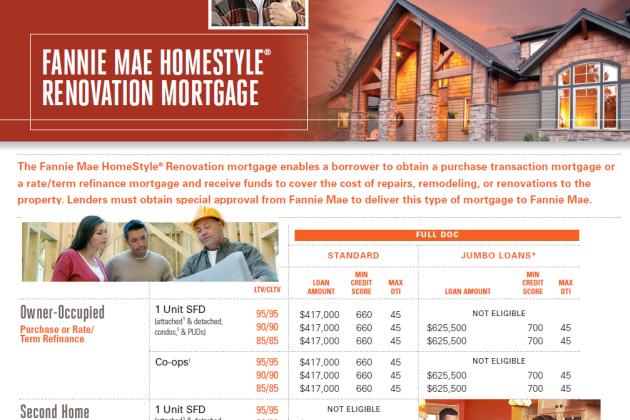 Fannie-Mae-Home-Style-Loan