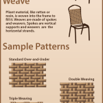 What It Takes To Make Wicker Furniture Fire House Casual Living