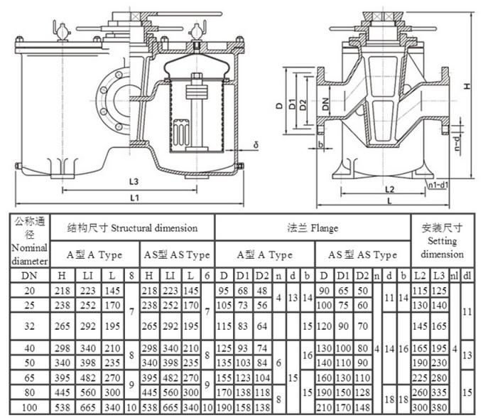 CB/T425-94 double oil filter, duplex crude oil filter