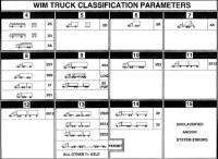 4. Heavy-Duty Truck Activity Data - Improving Data ...