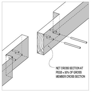 Lap joints extend the width of the connected timbers. This cutaway ...