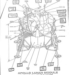 lunar module quick reference data page 2 [ 2550 x 3300 Pixel ]