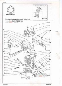 Carburadores – Datos y Diagrama de Desarme