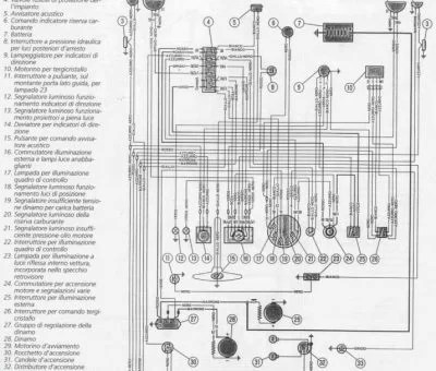 Luxpro Psph521 Thermostat Wiring Diagram Programmable