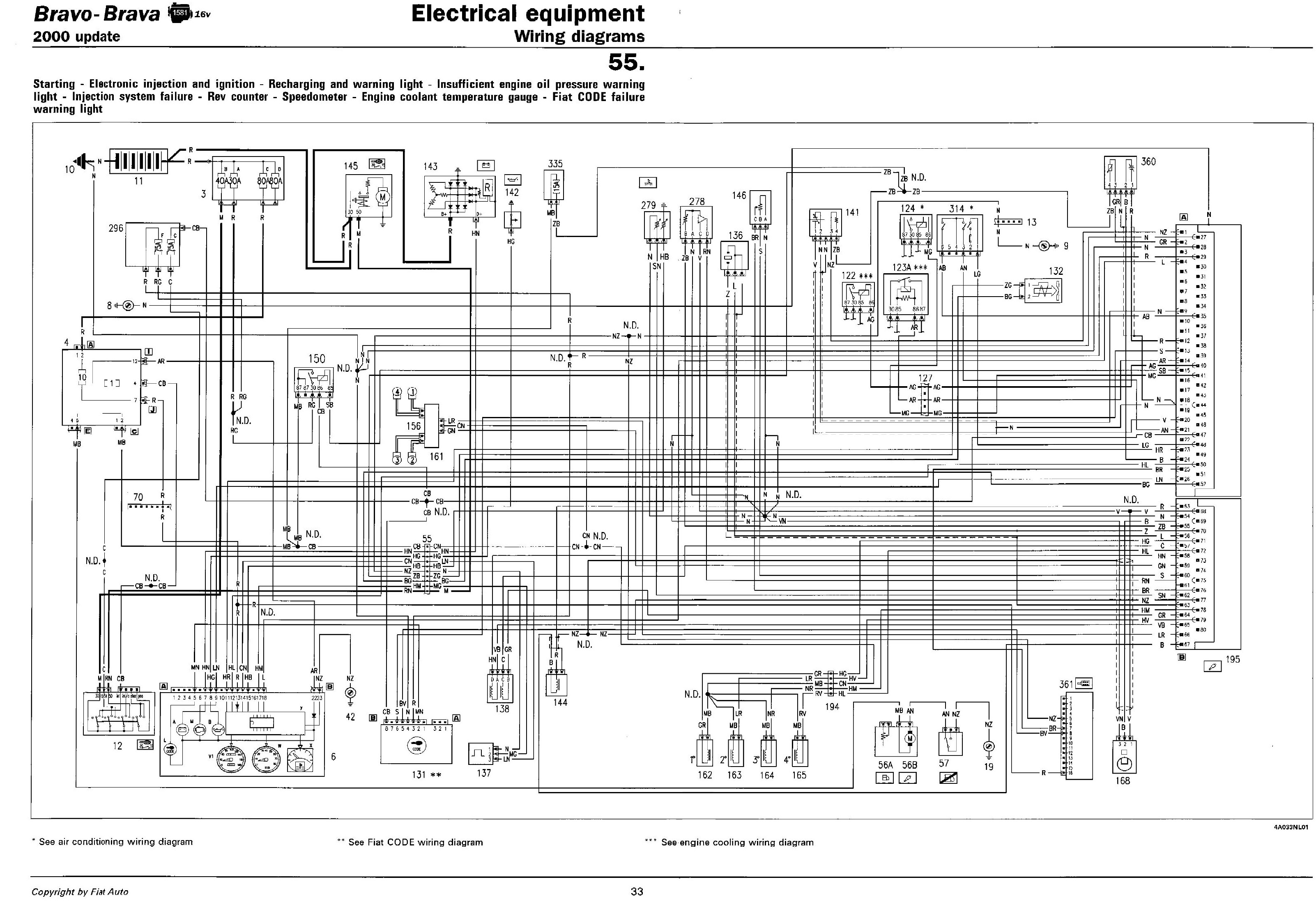 DIAGRAM] Fiat Marea Wiring Diagram FULL Version HD Quality ... on