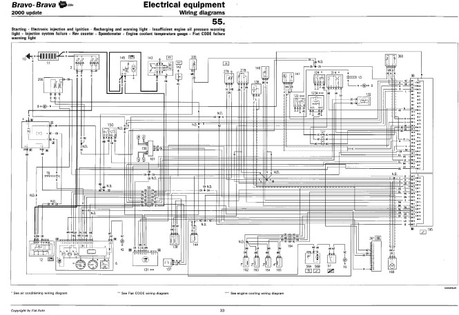 fiat punto wiring diagram mk2 wiring diagram ford focus mk1 stereo wiring diagram jodebal