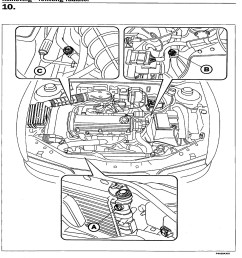 turn all the heater dials to maximum and leave the expansion cap off open all the bleed screws slowly add coolant and you should close them in order a b c  [ 1996 x 2352 Pixel ]