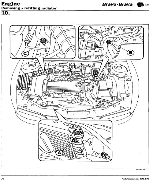 small resolution of turn all the heater dials to maximum and leave the expansion cap off open all the bleed screws slowly add coolant and you should close them in order a b c