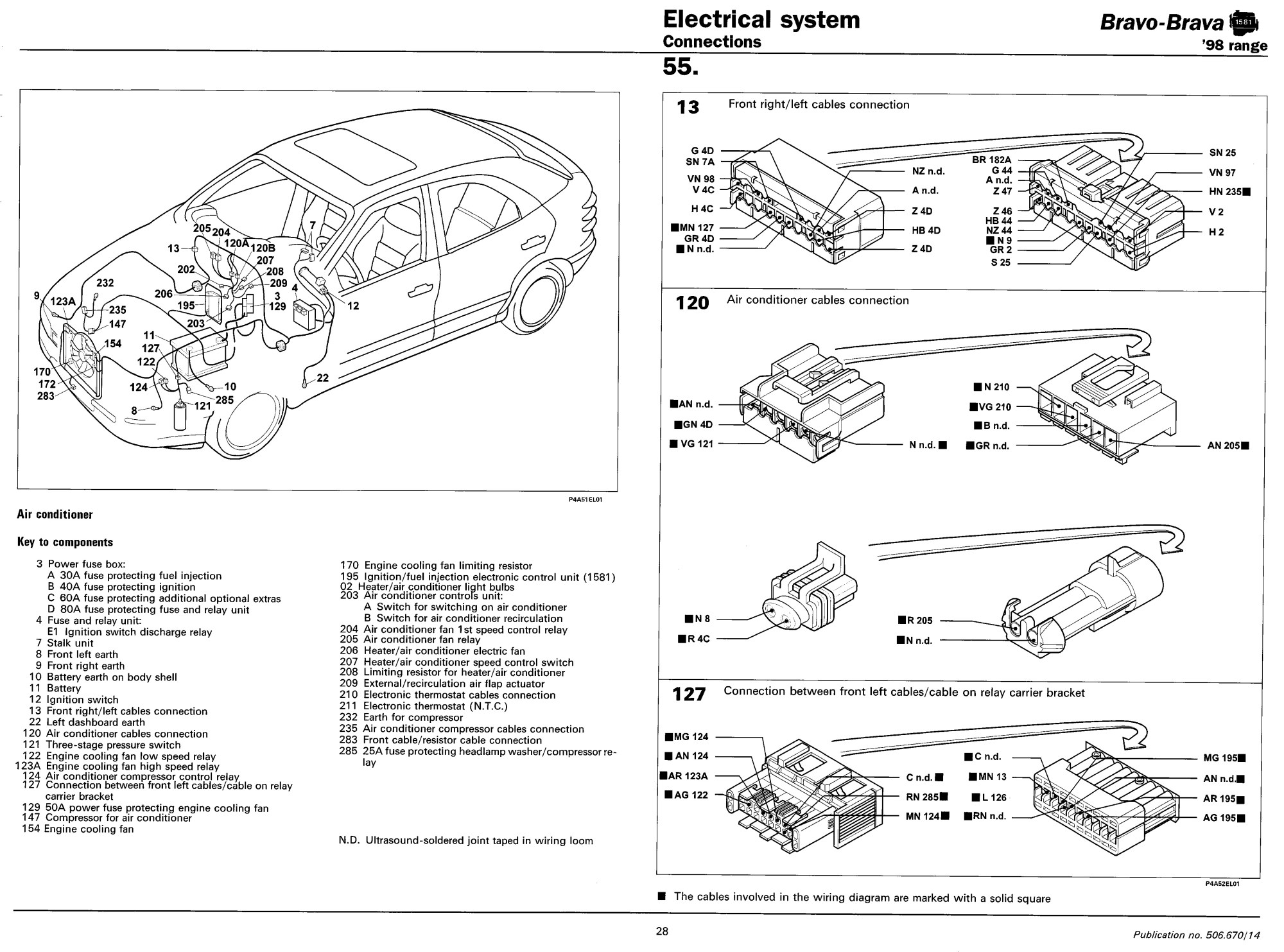 hight resolution of uk fiat 500 fuse box location