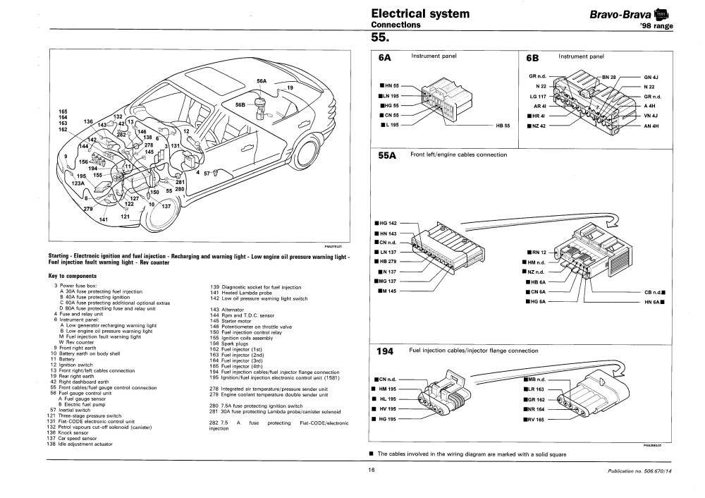 medium resolution of fiat punto starter motor wiring diagram