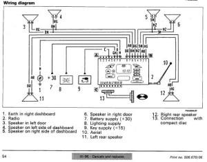 Fiat Bravo Brava Marea Headunit radio wiring  The FIAT