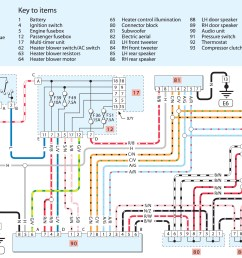 fiat ducato ignition wiring diagram wiring diagram club car starter wiring 2004 club car ignition wiring [ 2154 x 1428 Pixel ]
