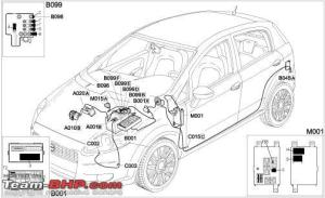 Technical: Grande's Wiring Loom  The FIAT Forum