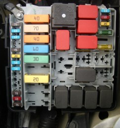 2012 fiat 500 fuse box wiring diagram third level fiat 500 fuse layout 2012 fiat 500 [ 1728 x 2304 Pixel ]