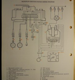 technical uno turbo ecu pinout diagram the fiat forumif so the wiring diagram for the injection [ 900 x 1200 Pixel ]
