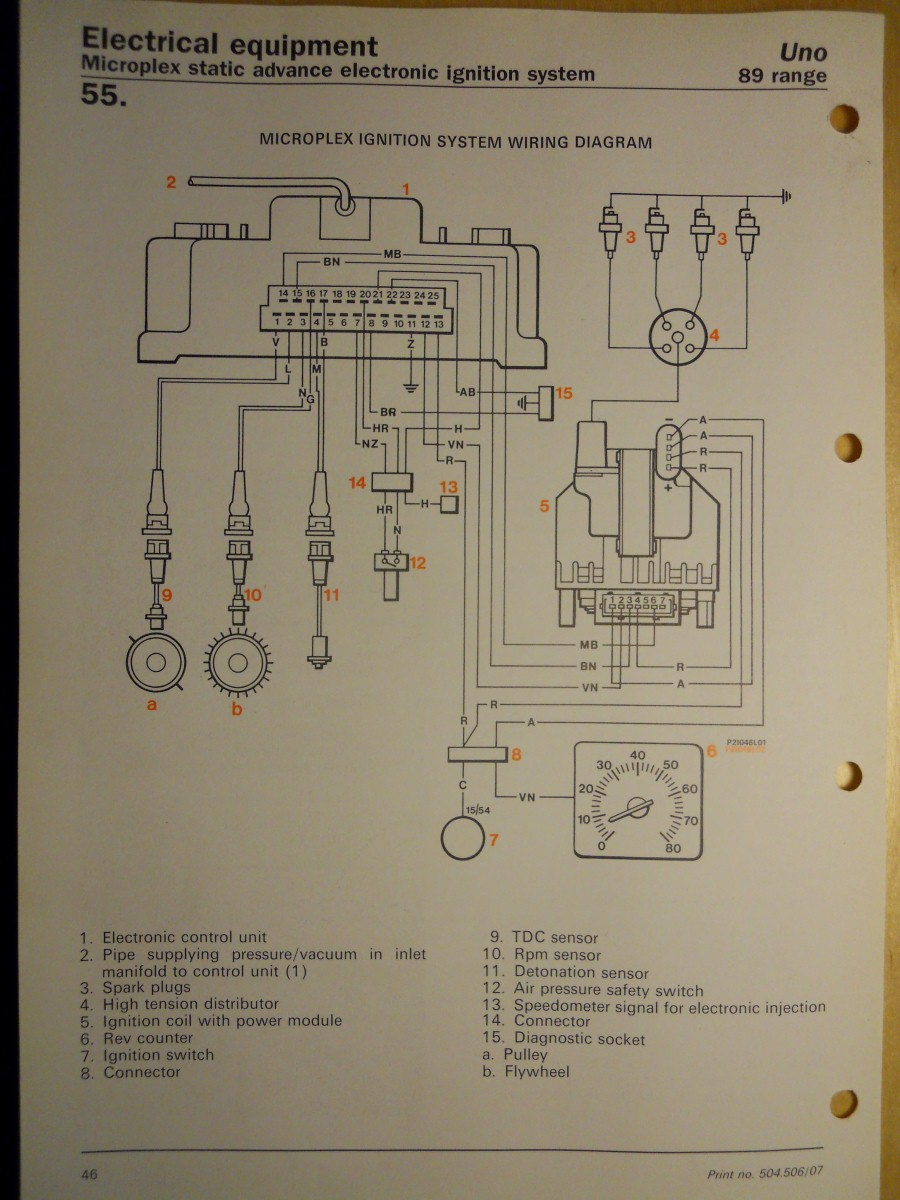 medium resolution of fiat uno turbo wiring diagram