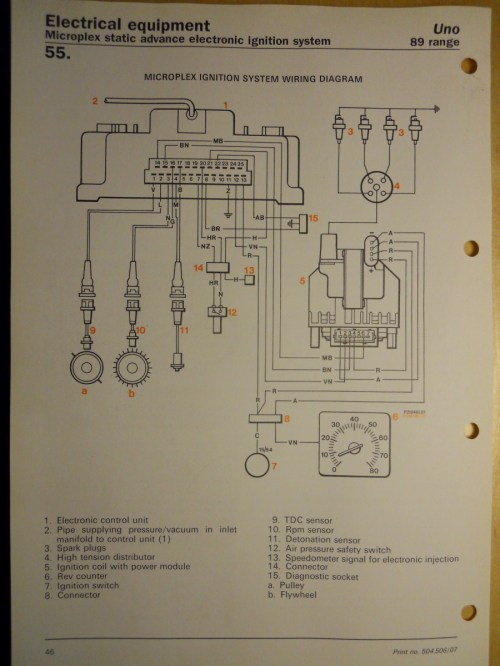small resolution of technical uno turbo ecu pinout diagram the fiat forumif so the wiring diagram for the injection