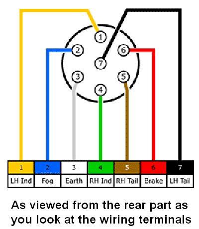 5 wire round trailer wiring diagram ac motor speed controller circuit free: towingtrailer wiringnissan muranonissan murano forums