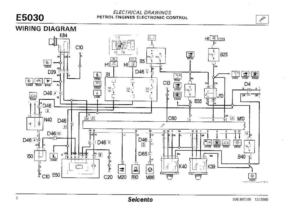 medium resolution of fiat diagram wirings wiring diagram database blog fiat stilo electrical wiring diagram fiat punto electrical wiring