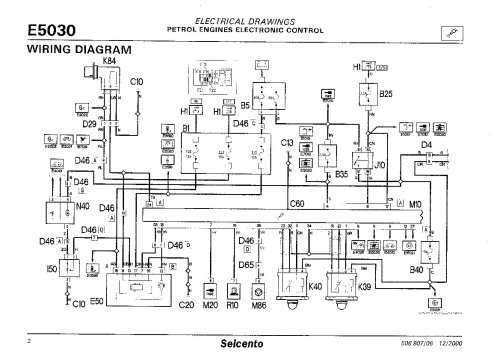 small resolution of fiat diagram wirings wiring diagram database blog fiat stilo electrical wiring diagram fiat punto electrical wiring