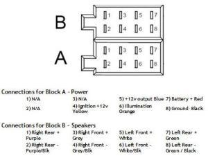 Radio Wiring diagram Punto MK1  The FIAT Forum