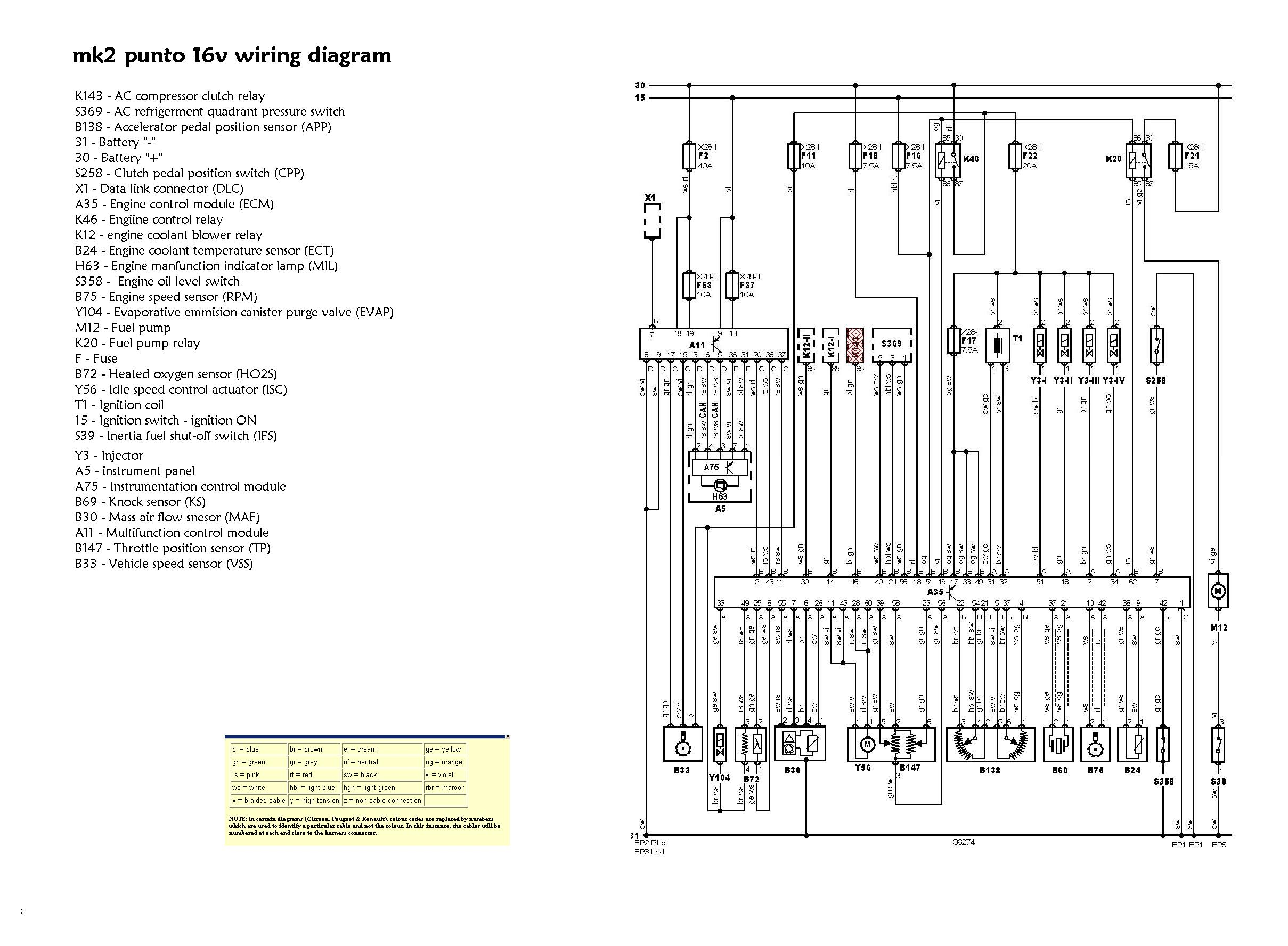[DIAGRAM] Fiat Punto Radio Wiring Diagram FULL Version HD