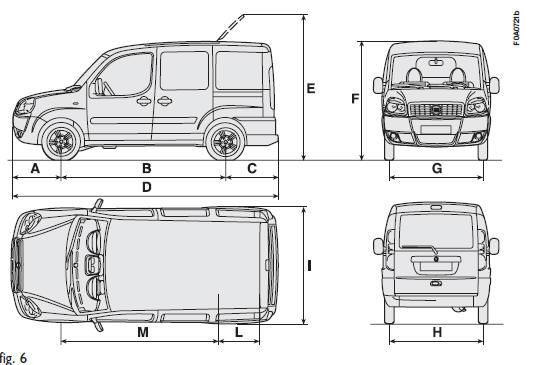 Dimensions :: Technical specifications :: Fiat Doblo Owner