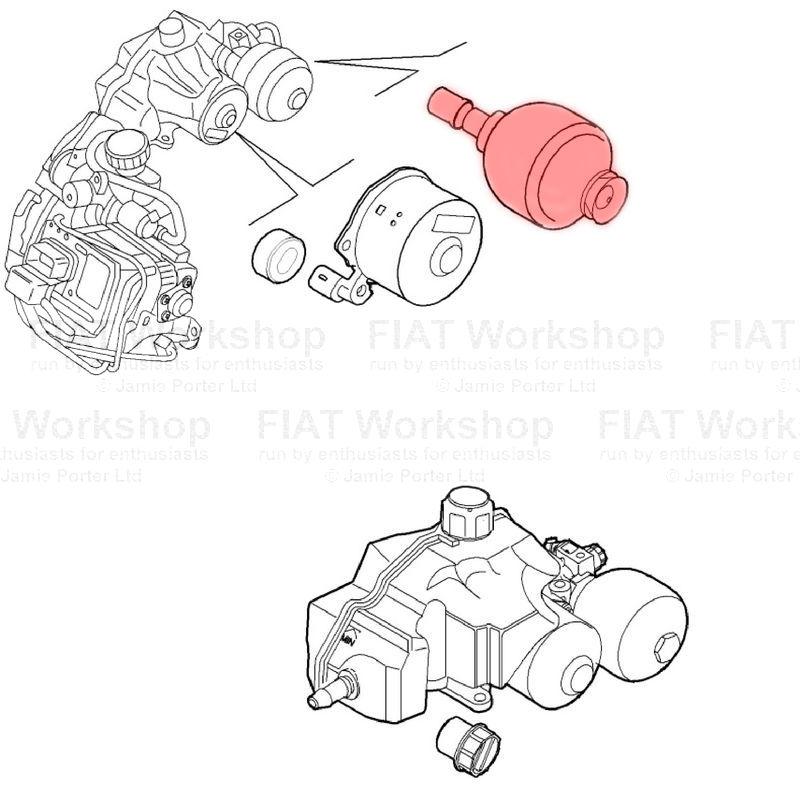 Fiat Grande Punto Actuator
