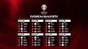 Draw Results In For Fiba Basketball World Cup 2019