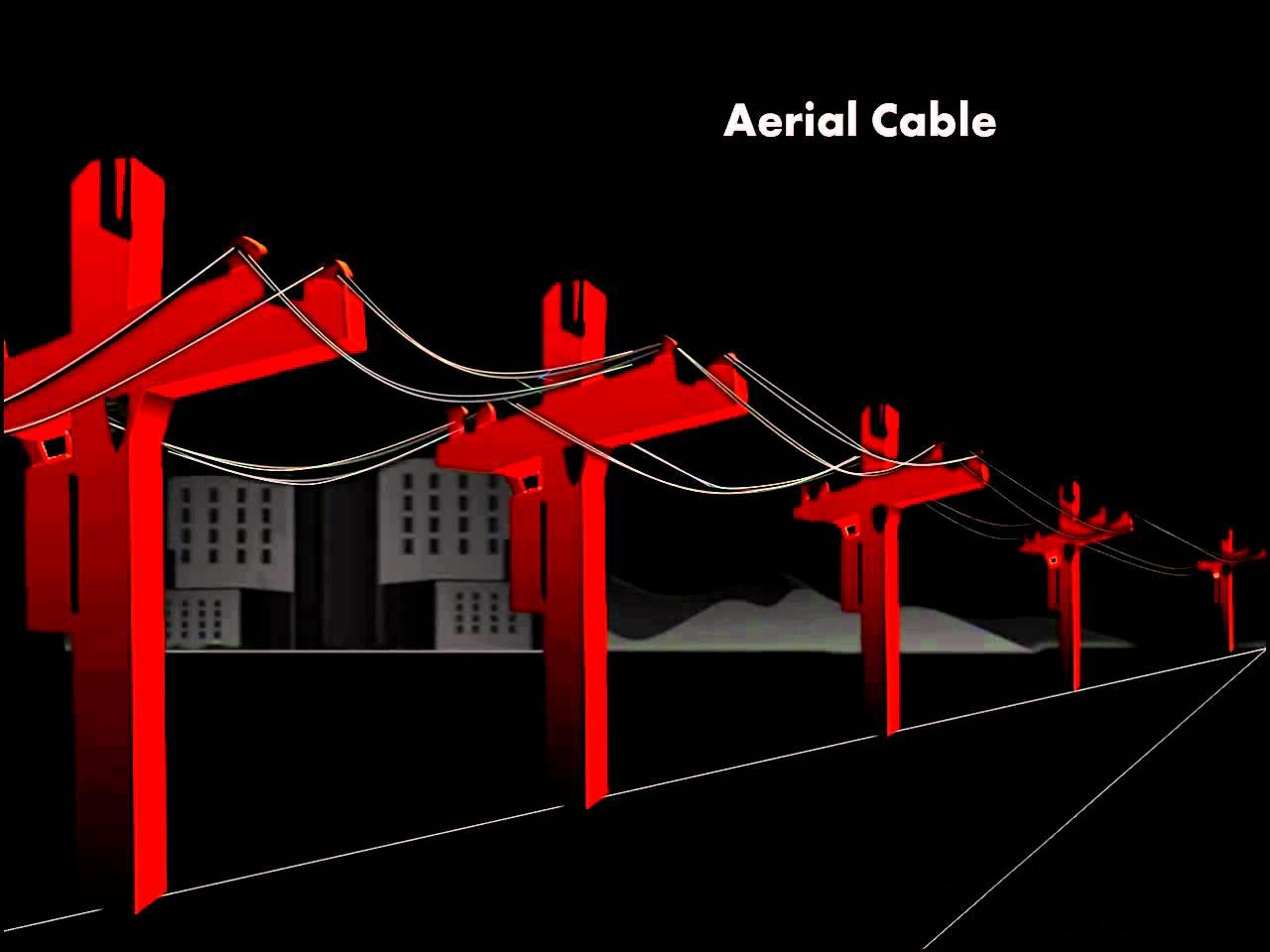 aerial-fiber-optic-cable