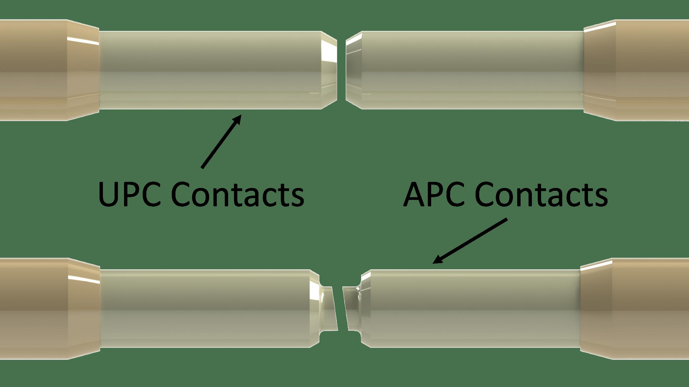 upc-apc-polish