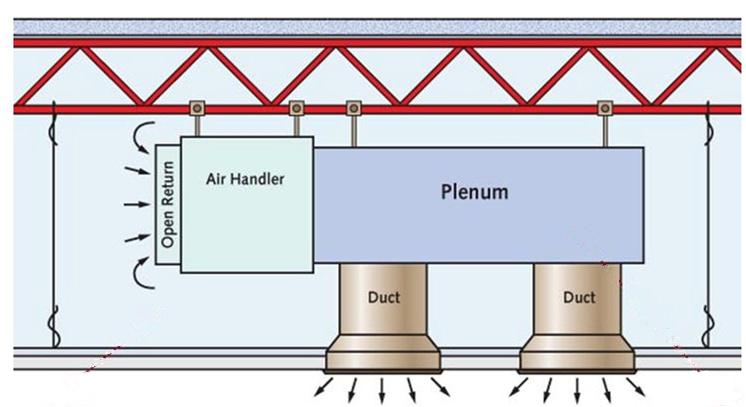 Rated Cables Comparison Plenum Vs Riser Fiber Optic