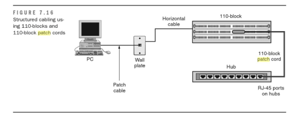 Ethernet Patch Panel Wiring Diagram Panel For In Wall Wiring This Is