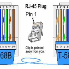 T568b Color Diagram Truck Lite Trailer Wiring What Is Rj45 Connector? Connector Used In Ethernet Connectivityfiber Optic Components