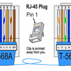 Cat6 Crossover Wiring Diagram Lifan 50cc What Is Rj45 Connector? Connector Used In Ethernet Connectivityfiber Optic Components