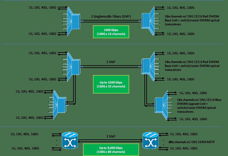 cat5e wiring diagram for gigabit car audio system voice t1 connection
