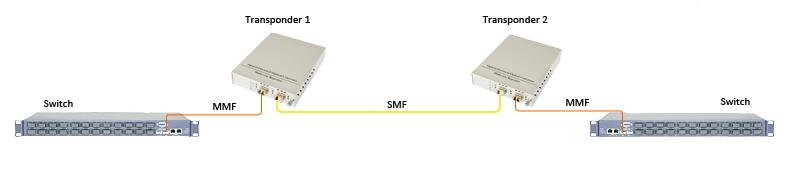 Multimode to Single-Mode Fiber Conversion