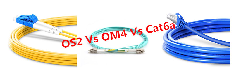 OS2 OM4 Cat6a for 10G SFP+ module