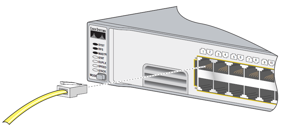 Cisco Catalyst 3750 RJ45 connection