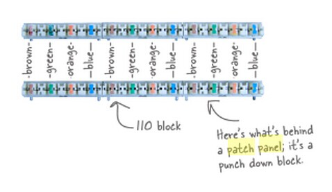Fiber Patch Panel Archives Fiber Optical Networking