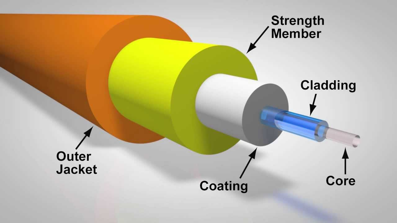 armored-optical-cable-structure