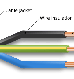 cable jacket [ 2000 x 956 Pixel ]