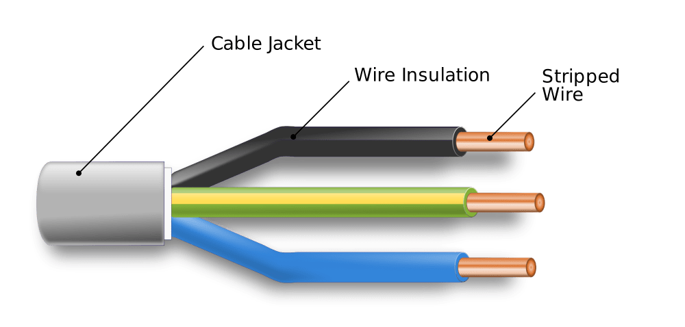 medium resolution of cable jacket