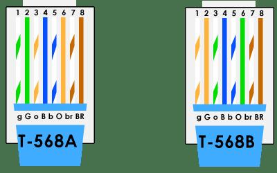 t568a-t568b
