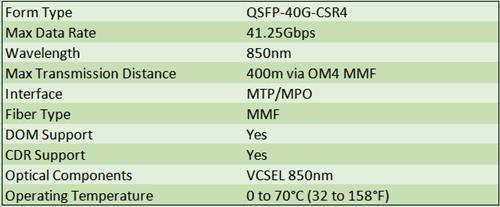 Cisco QSFP-40G-CSR4 Datasheet