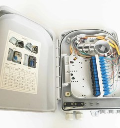 24 cores ftth fiber optic outdoor distribution box ip55 wall mount type and pole [ 1066 x 800 Pixel ]
